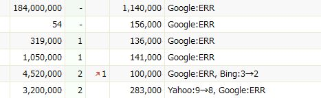 「Google:ERR」表示