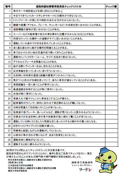 引用:警視庁ホームページ 運転チェックリスト