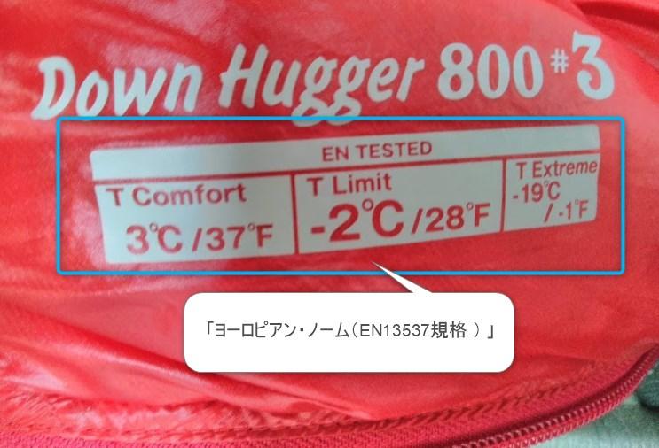 寝袋の3種類の温度表記